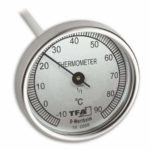 compost thermometers